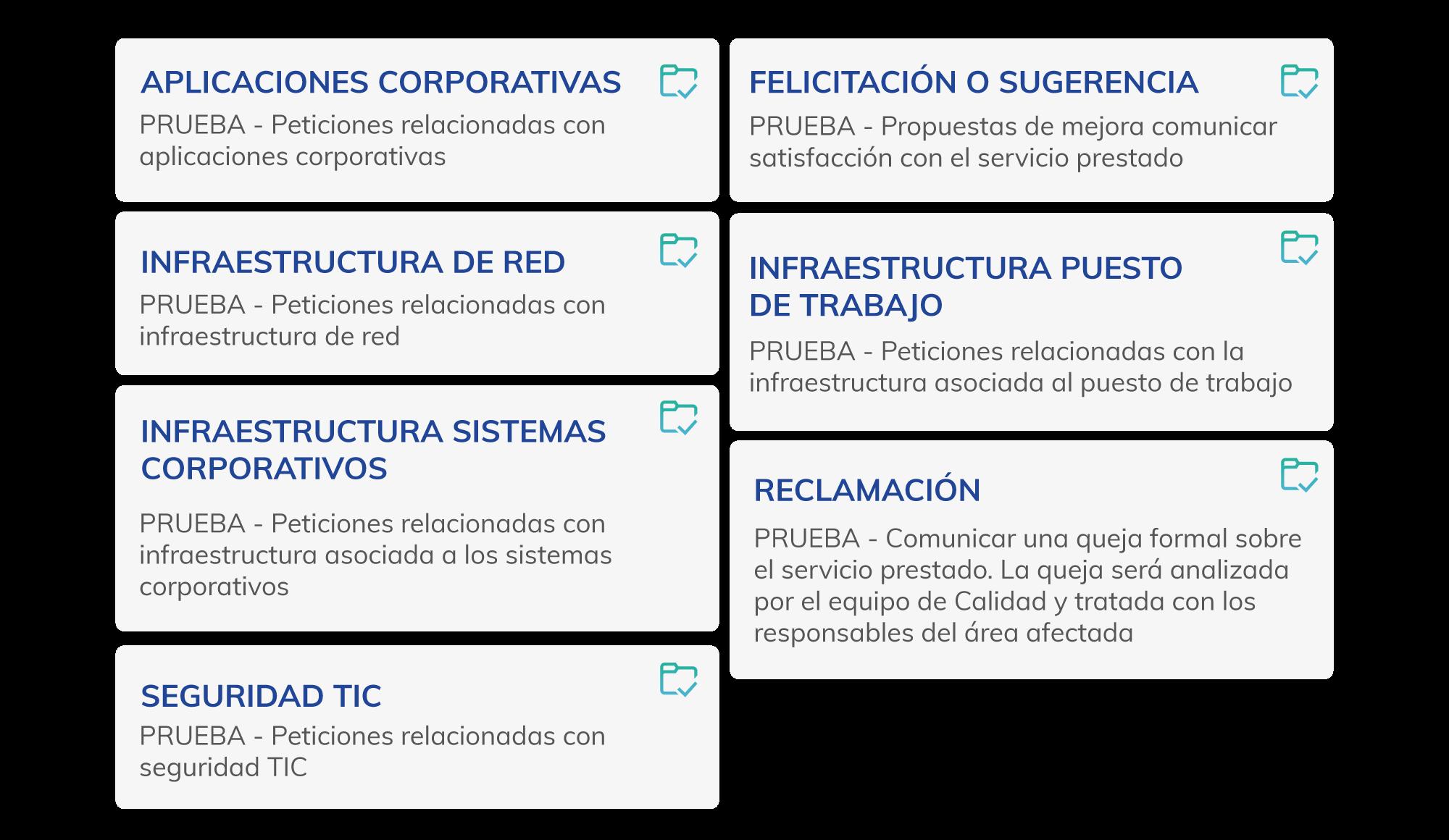 Tilena Catálogo de Servicios - ITSM